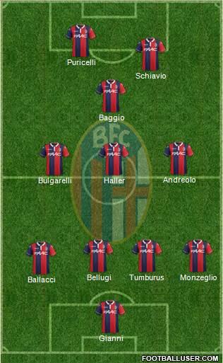 Soccer, football or whatever: Bologna Greatest All-time Team