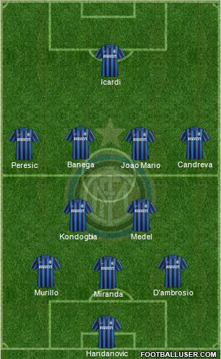 F.C. Internazionale 5-4-1 football formation