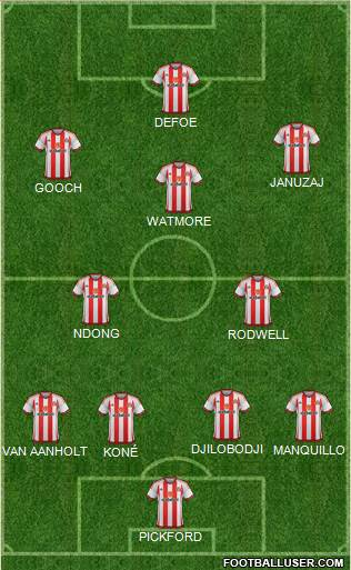 Sunderland 4-3-3 football formation
