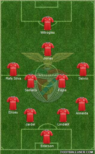 Sport Lisboa e Benfica - SAD 4-4-1-1 football formation