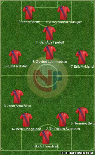 Norway 4-3-3 football formation