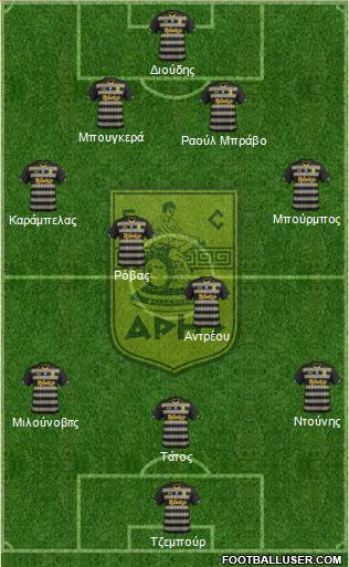 AS Aris Salonika 4-2-3-1 football formation