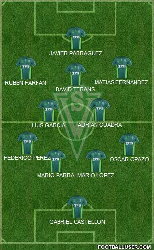 CD Santiago Wanderers S.A.D.P. 4-2-3-1 football formation