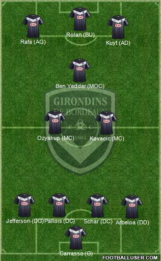 FC Girondins de Bordeaux 4-3-3 football formation