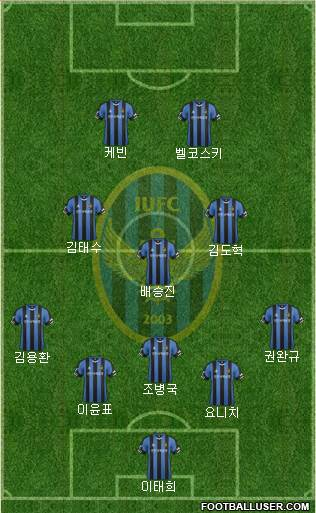 Incheon United 5-3-2 football formation