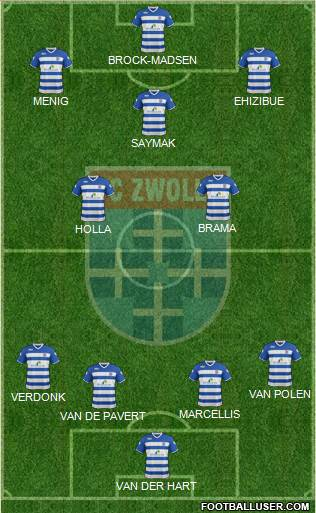 FC Zwolle 4-2-3-1 football formation