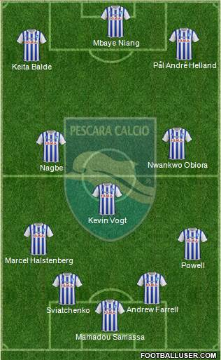 Pescara 3-5-2 football formation