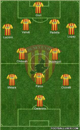Benevento 4-2-3-1 football formation