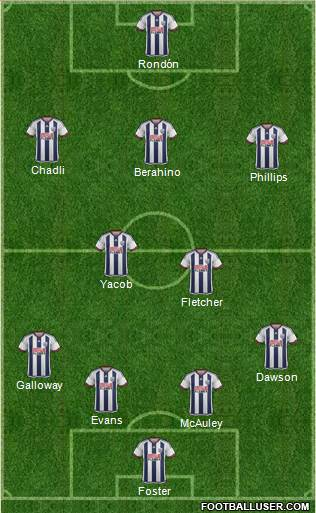 West Bromwich Albion 4-3-2-1 football formation