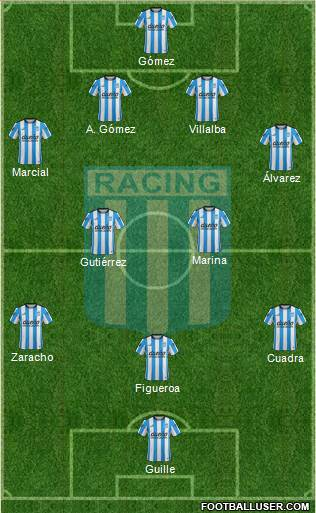 Racing Club 4-2-3-1 football formation