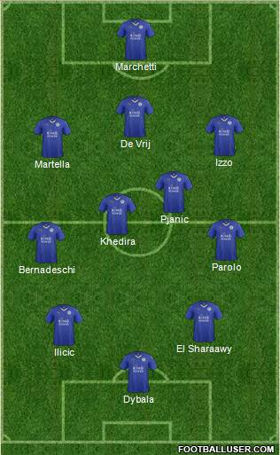 Leicester City 3-4-3 football formation