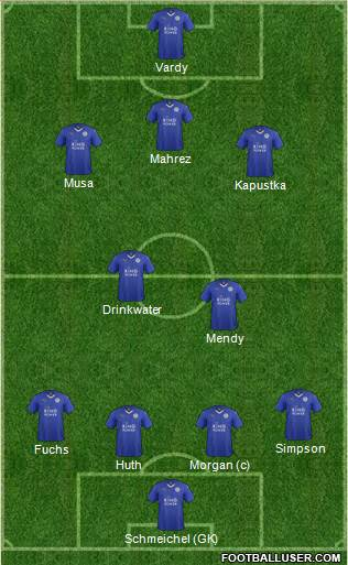 Leicester City 3-5-1-1 football formation