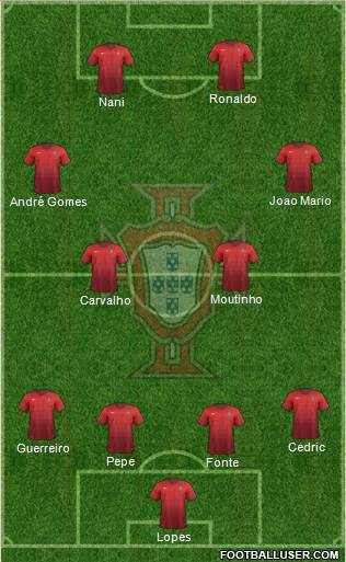 Portugal 4-4-2 football formation