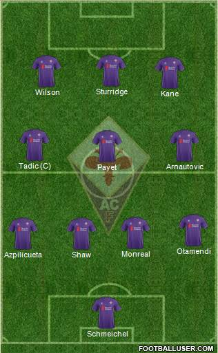 Fiorentina 4-3-3 football formation