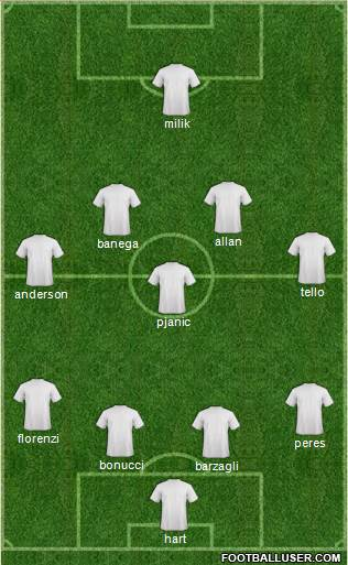 Dream Team 4-5-1 football formation