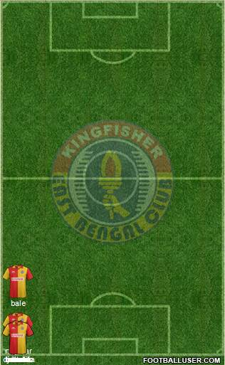 East Bengal Club 4-3-3 football formation