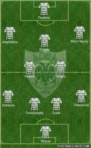 Doxa THOI Katokopias 4-2-3-1 football formation