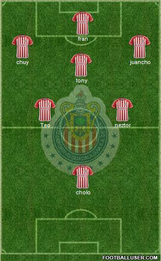Club Guadalajara 4-5-1 football formation
