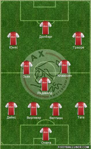 AFC Ajax 4-1-4-1 football formation