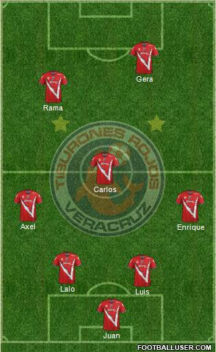 Club Tiburones Rojos de Veracruz 5-4-1 football formation