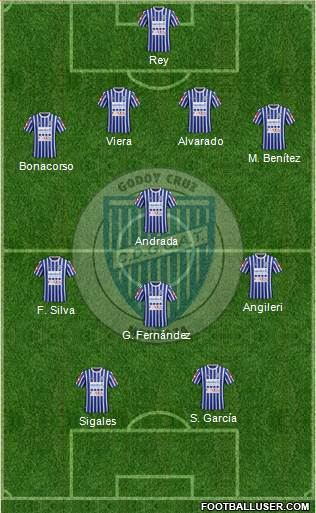 Godoy Cruz Antonio Tomba 4-1-3-2 football formation
