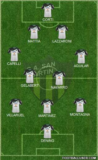 San Martín de San Juan 4-2-3-1 football formation