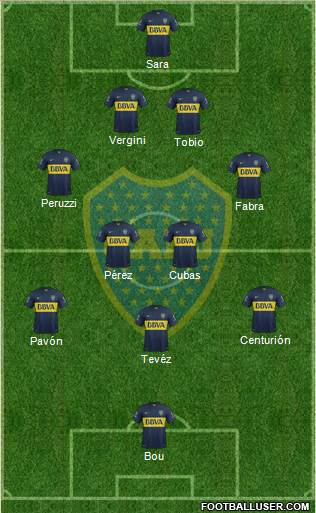 Boca Juniors 4-2-3-1 football formation