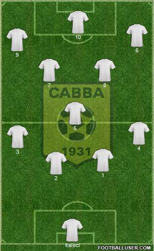Chabab Ahly Bordj Bou Arréridj 3-5-1-1 football formation
