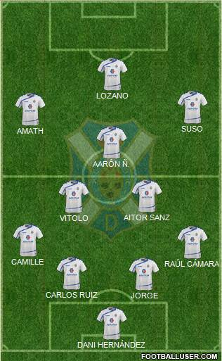 C.D. Tenerife S.A.D. 4-2-3-1 football formation