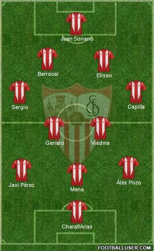 Posible XI del Sevilla FC