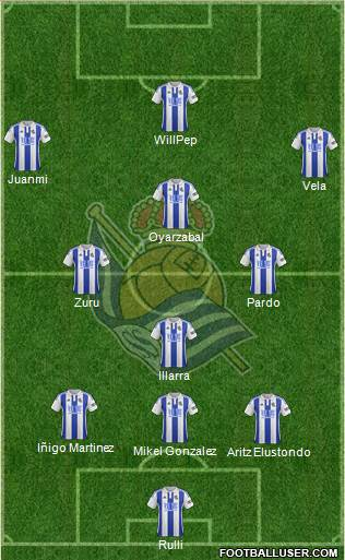 Real Sociedad S.A.D. 3-4-3 football formation