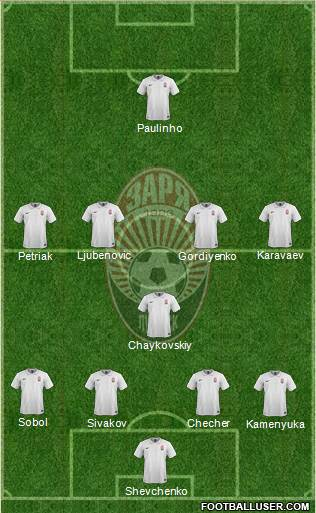 Zorya Lugansk 4-1-4-1 football formation