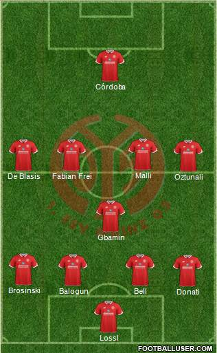 1.FSV Mainz 05 4-1-4-1 football formation
