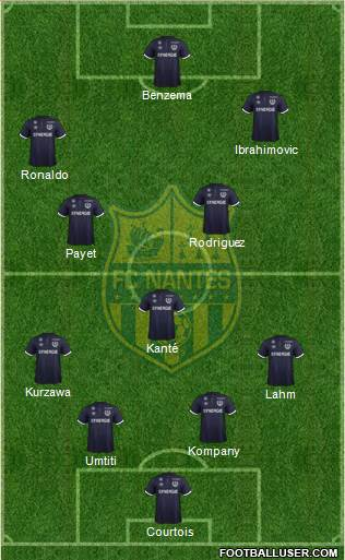 FC Nantes 4-3-3 football formation