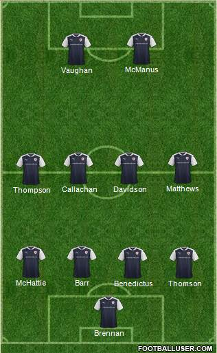 Raith Rovers football formation