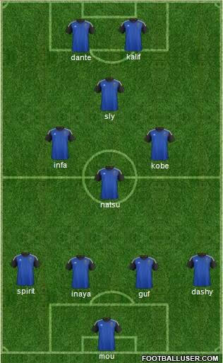 San Jose Earthquakes 4-4-2 football formation