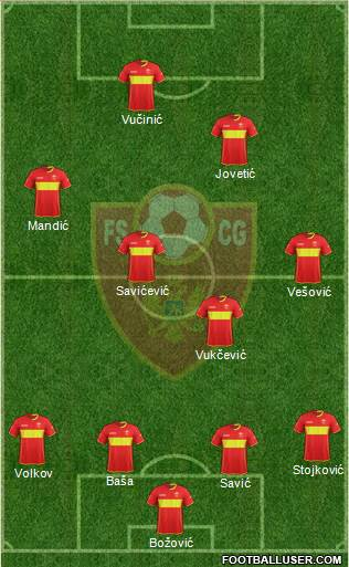 Montenegro 4-4-2 football formation