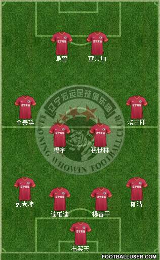 Liaoning FC 4-4-2 football formation