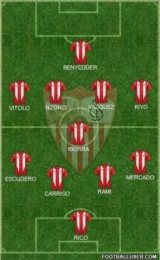 Sevilla F.C., S.A.D. 4-1-4-1 football formation