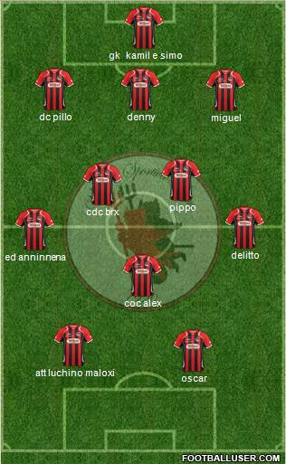 Foggia 3-4-1-2 football formation
