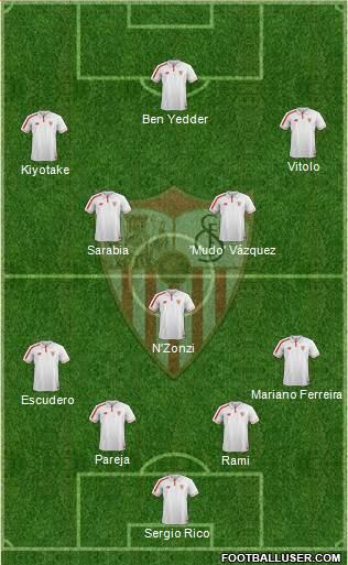 Sevilla F.C., S.A.D. 4-5-1 football formation
