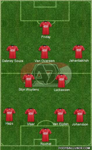 AZ Alkmaar 4-2-3-1 football formation