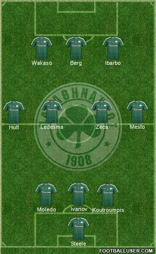 Panathinaikos AO 3-4-3 football formation
