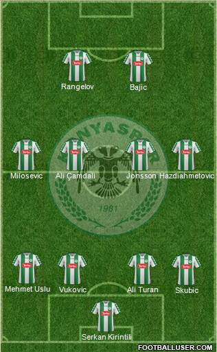 Konyaspor 4-4-2 football formation