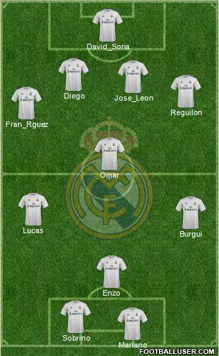 R. Madrid Castilla 3-5-1-1 football formation