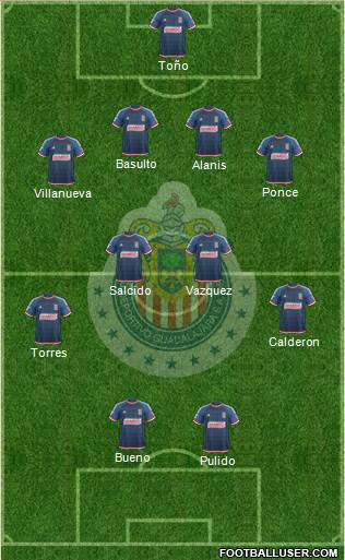 Club Guadalajara 4-4-1-1 football formation