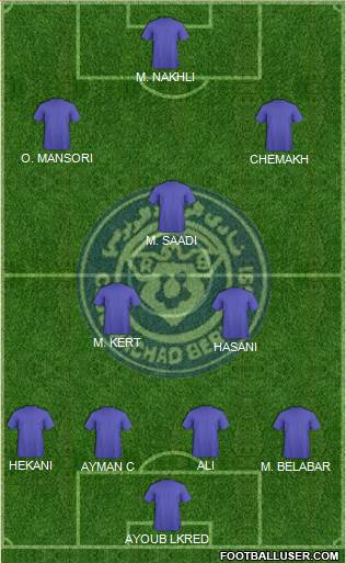 Rachad Bernoussi 4-3-3 football formation