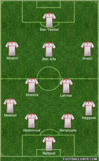 Tunisia 4-2-3-1 football formation