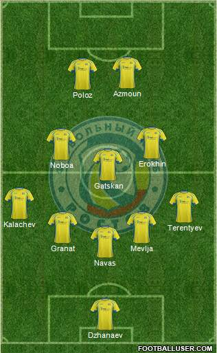 FC Rostov 4-1-4-1 football formation