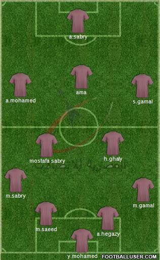 Telecom Egypt 4-3-3 football formation